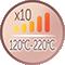 x10 120-220C